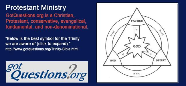 protestant-non-denominational-trinity-seventh-day-adventist